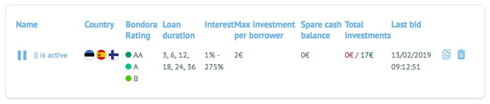 Online lending in Europe: my Bondora setup - entrepreneurship-finance - p2p lending, lending platform, bondora