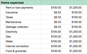 How I keep track of my (actual) monthly spending - featured, entrepreneurship-finance - track, spreadsheet, personal finance, monthly spending, free download